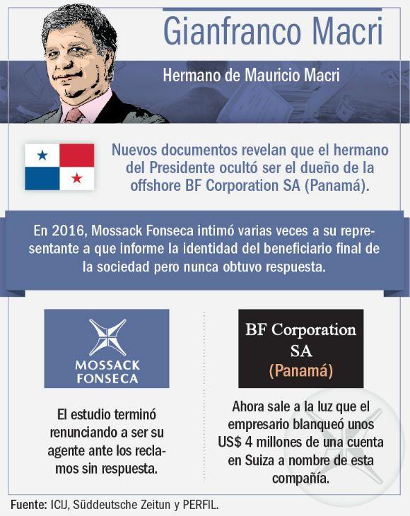 panama papers infografias 20180620