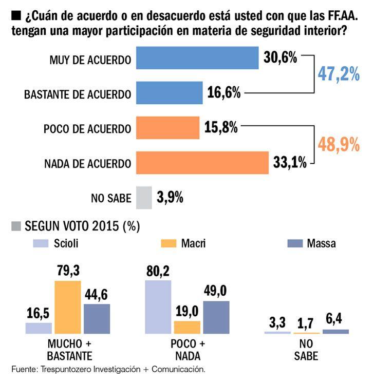 Macri pidió a militares trabajar para modernizar las FF.AA
