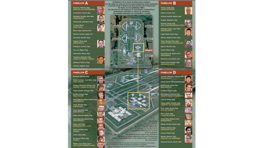 Infografía del Penal de Ezeiza