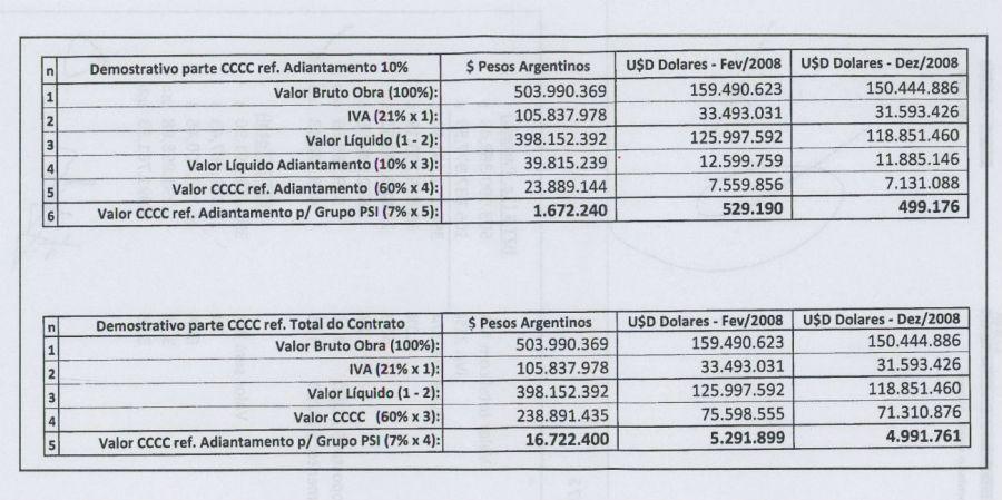 pruebas coimas camargo correa 20180908