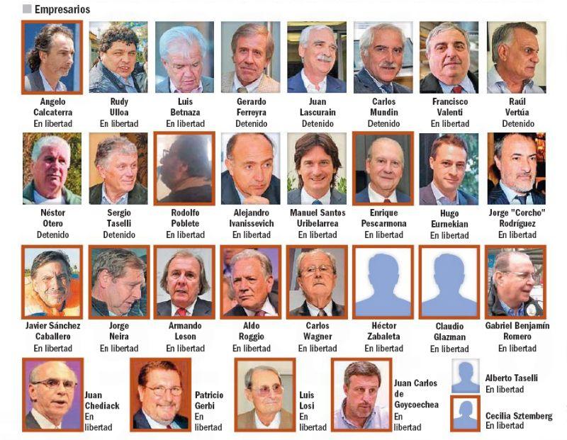 Los protagonistas del Cuadernogate. Empresarios.