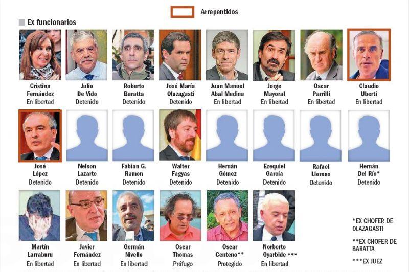 Los protagonistas del Cuadernogate. Ex funcionarios.