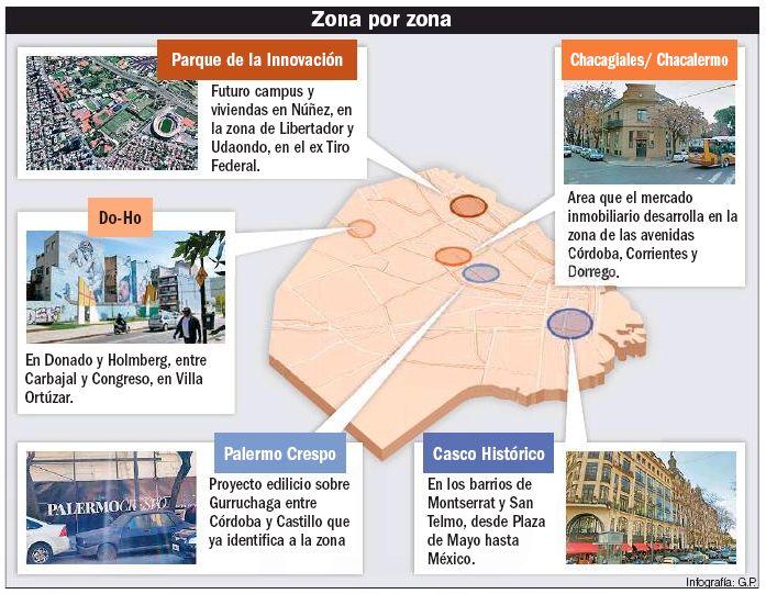 Nuevos barrios porteños cambian el mapa. Zona por zona.