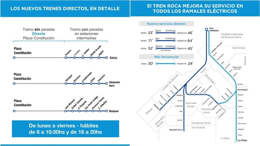 Cambios en la frecuencia y servicios directos en el tren Roca