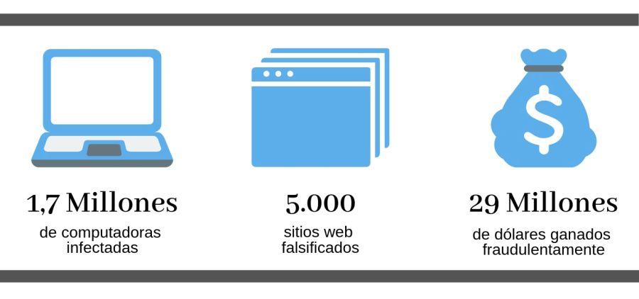 hackers pornhub infografia