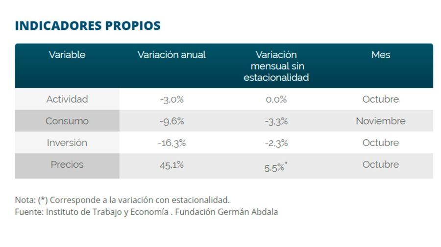 grafico-economia-argentina-12132018