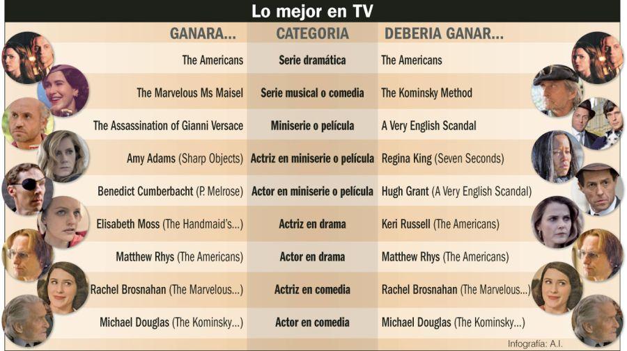 Televisión_20190106
