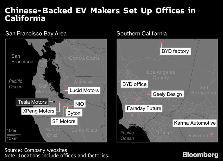 Compañías de vehículos eléctricos con financiamiento chino en California.
