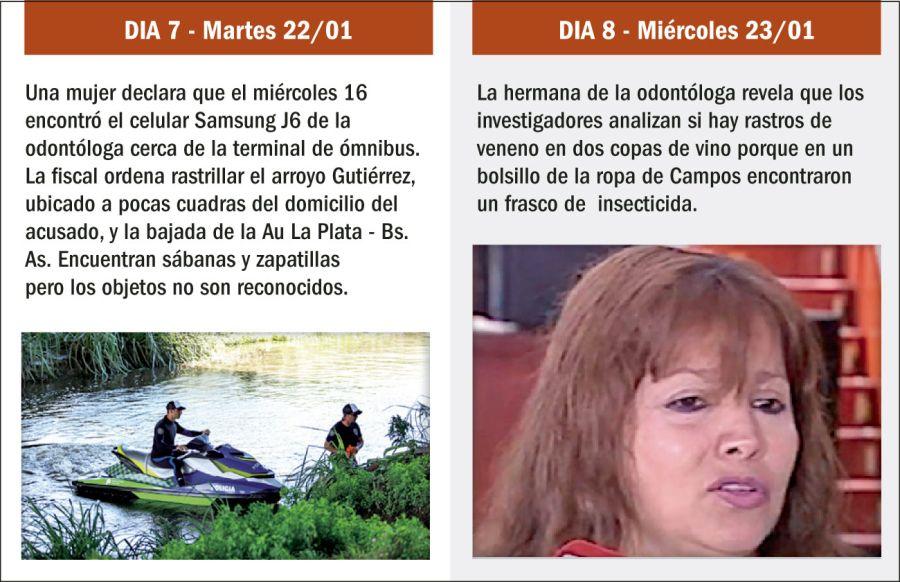 Infografía caso Giselle Solís Calle