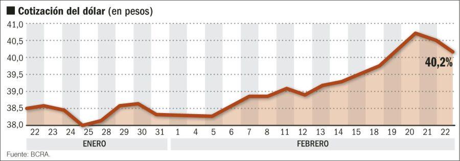 Con De Expectativas Inflación Del 3 Mensual Hasta Abril Los Gurúes Afirman Que La Tasa Encontró Un Piso En Torno A 50 Advierten Podría Ascender