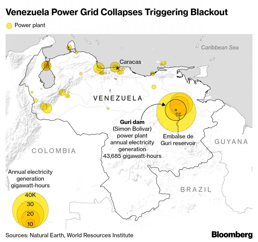 Venezuela Power Grid Collapses Triggering Blackout