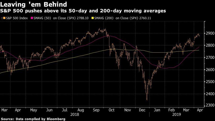 índice S&P