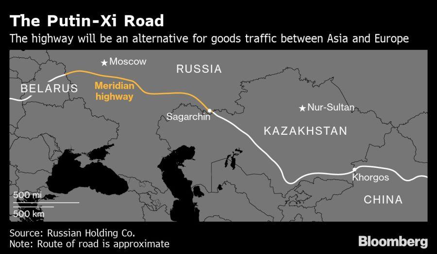 The Putin-Xi Road