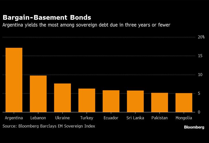 bargain bonds argentina bloomberg