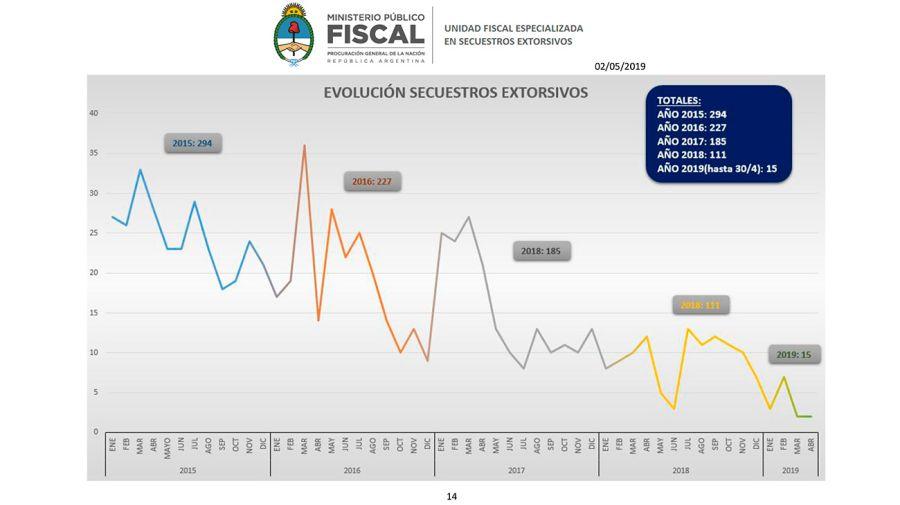 informe-secuestros-extorsivos-02052019-01