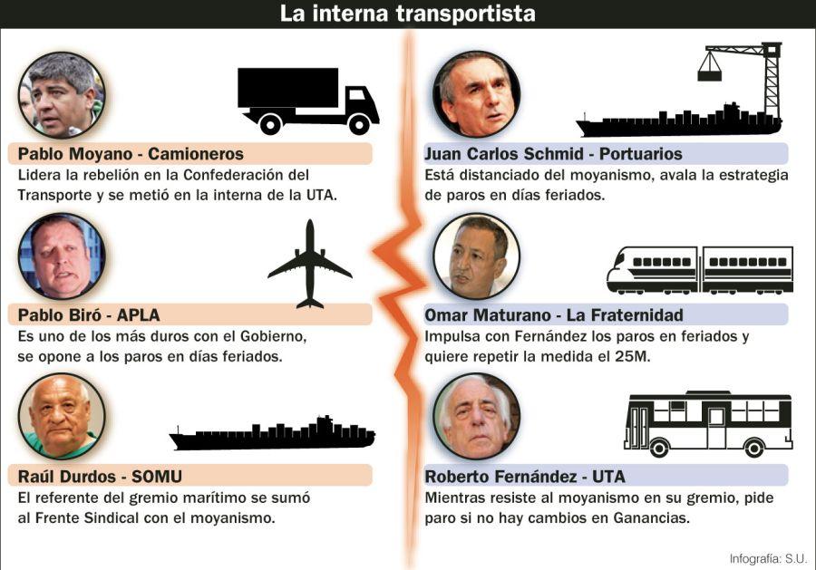 moyanistas antimoyanistas infografia interna sindicatos transporte 20190504