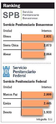 Infografía Olmos