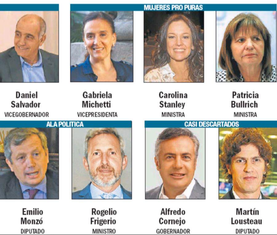 Posibles vices de Macri