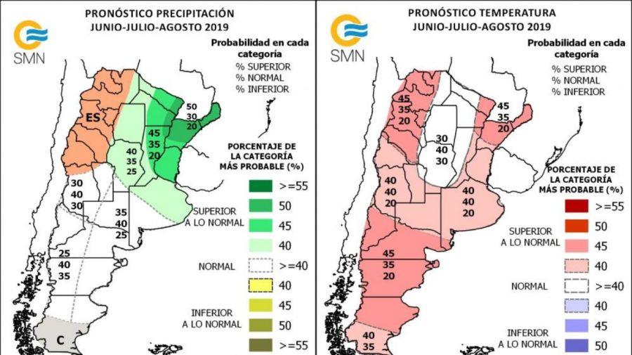 Pronóstico trimestral invierno 2019