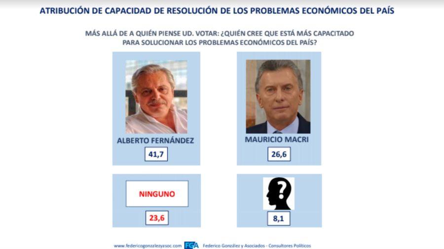 Encuesta 20082019