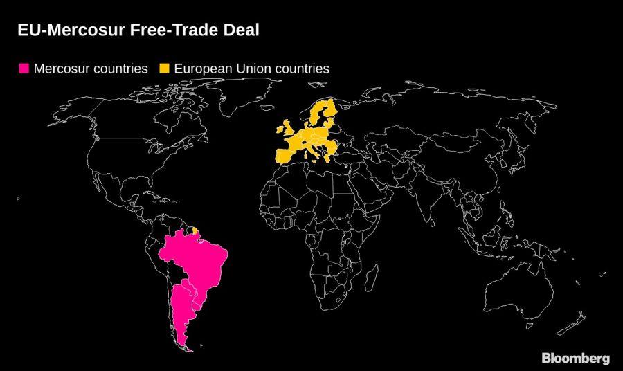 Acuerdo Mercosur - Unión Europea