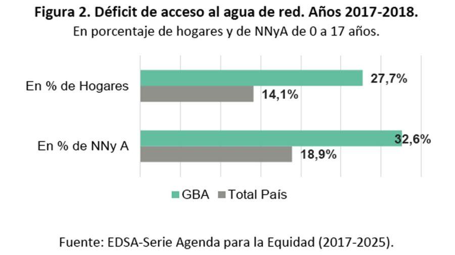 gráficos informe UCA_g 20190826