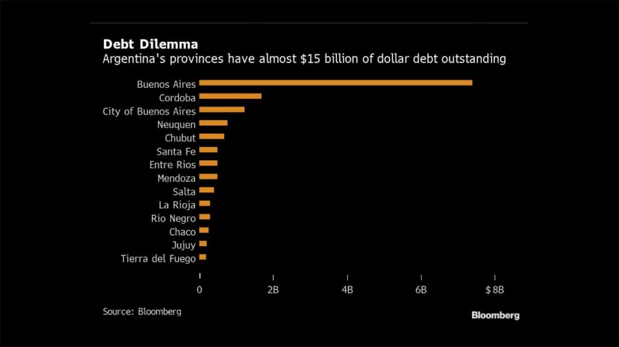 Debt Dilemma Bloomberg