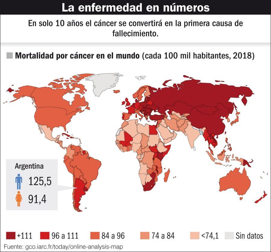 plan nacional control cancer infografias 20190907
