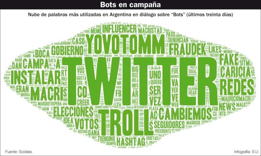 infografias trols bots redes sociales 20190914