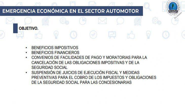 Emergencia Automotriz: fragmento del informe de ACARA (Fuente: Ámbito Financiero)