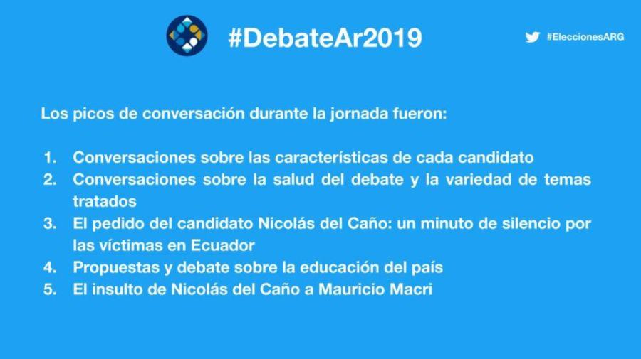 Debate_2019