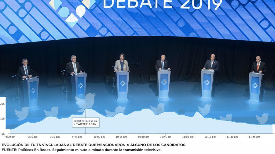 politicos en redes sondeo debate