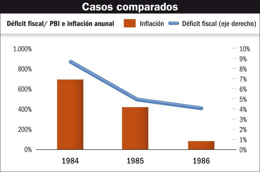 Rebrote inflacionario desde el 10D, el escenario que espera a Alberto Fernández.