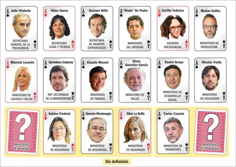 perfil alberto fernandez cabinet