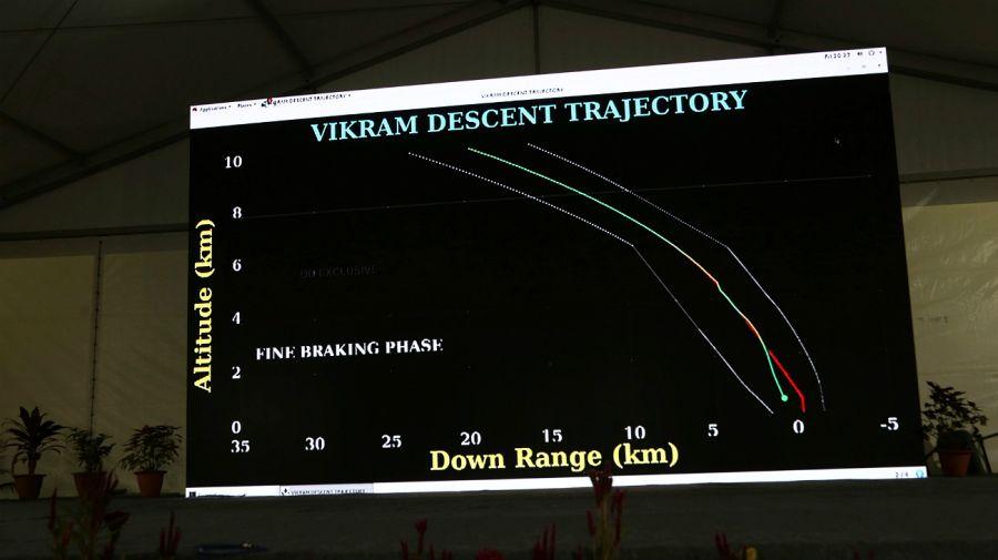 La NASA encontró el lugar del impacto del módulo indio.