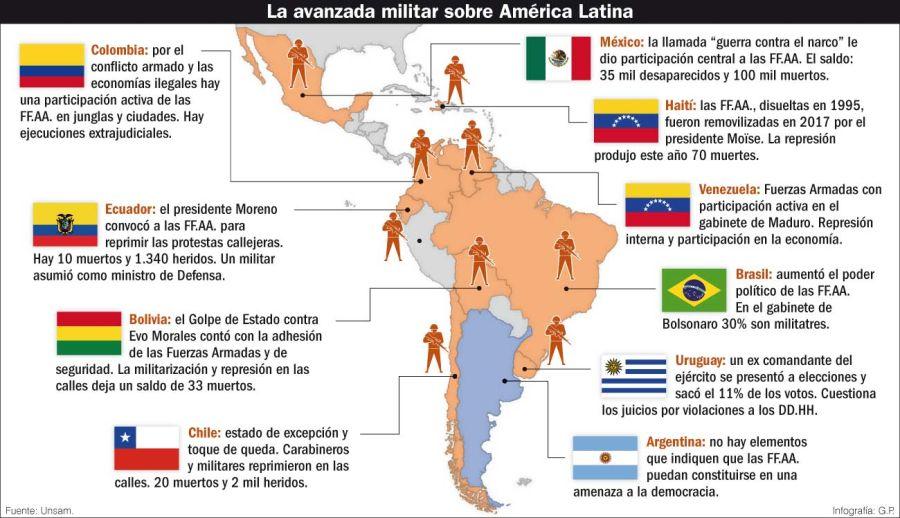 avanzada militar en america latina infografia 20191205