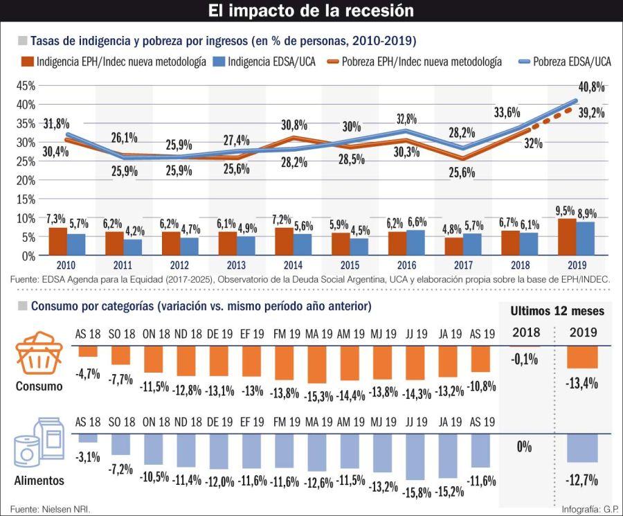 impacto recesion infografia 20191207