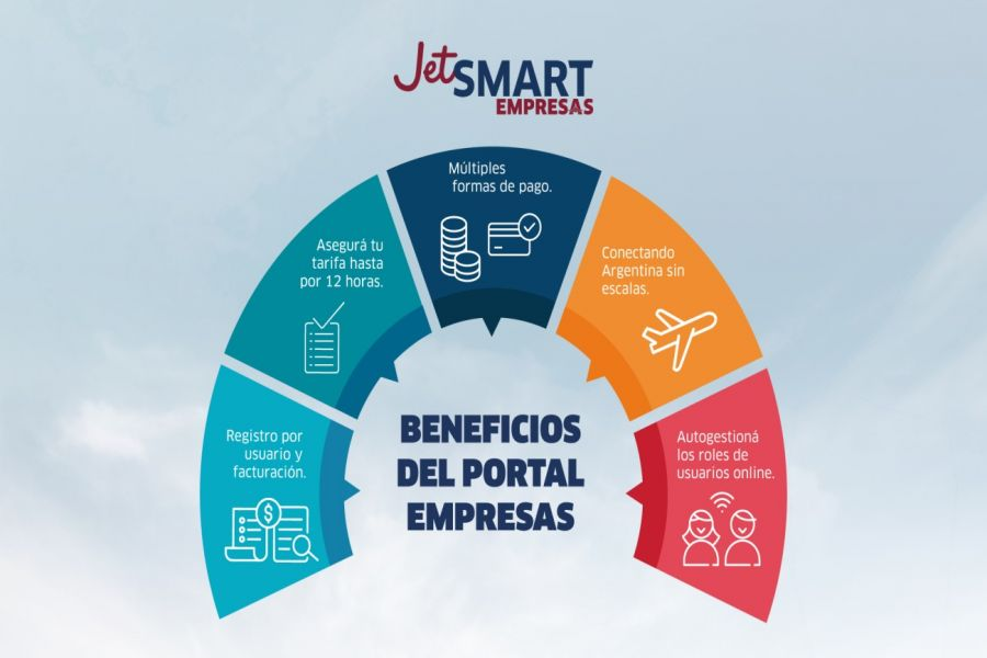 Jet_smart_pnt