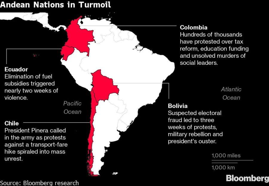 Andean Nations in Turmoil