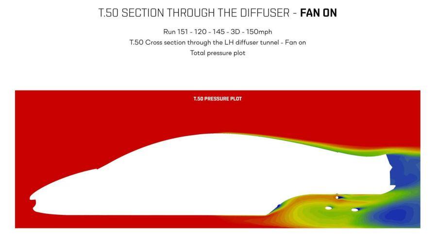 "T.50 el súperauto de Gordon Murray con aerodinámica ""perfecta"""