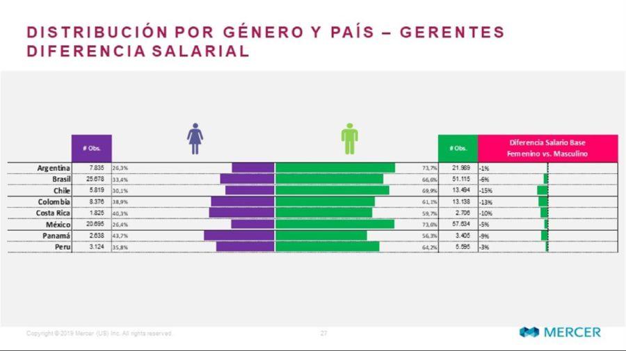 Brecha_Género_20191226
