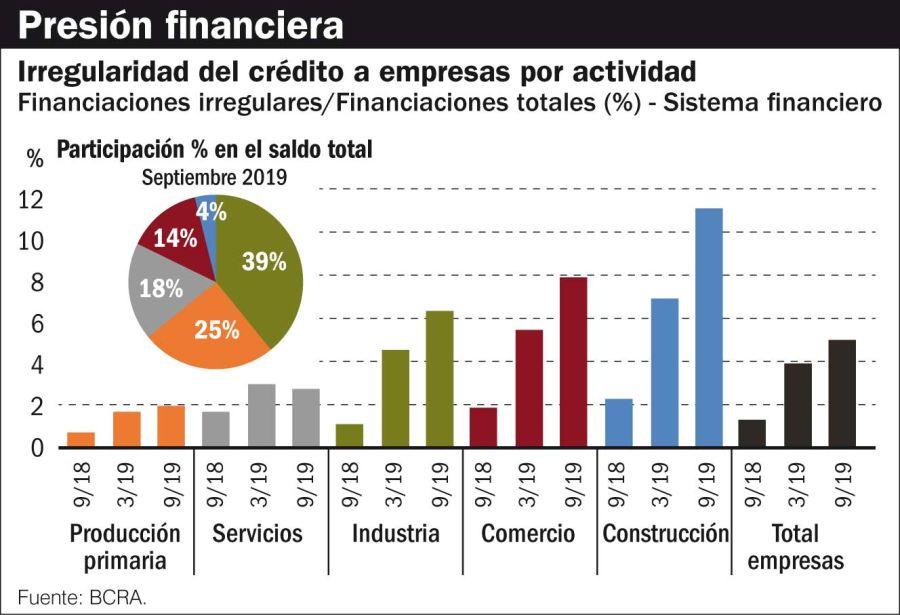 economia infografias