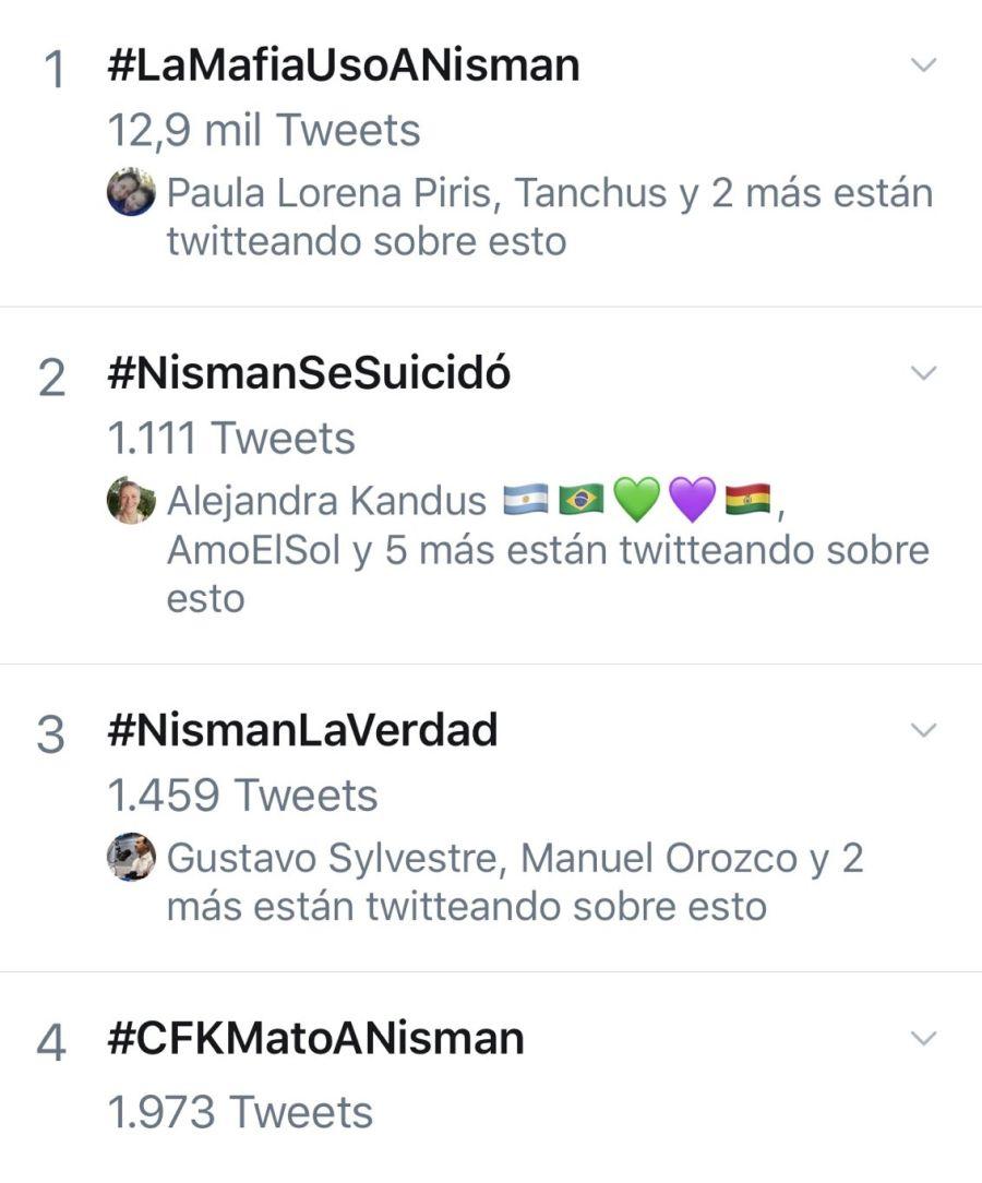 Tendencia en Twitter sobre Nisman.