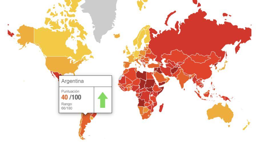 International Transparency indice corrupción