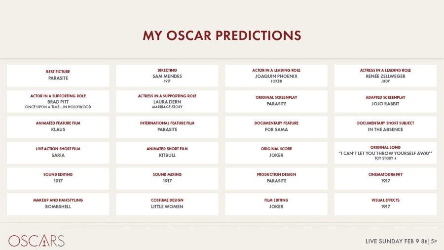 Oscars, predicciones
