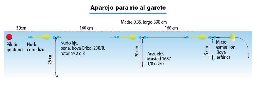 Línea para pesca de pejerrey al garete en el río