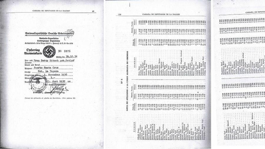 Documento con los nombres de los nazis en Argentina.