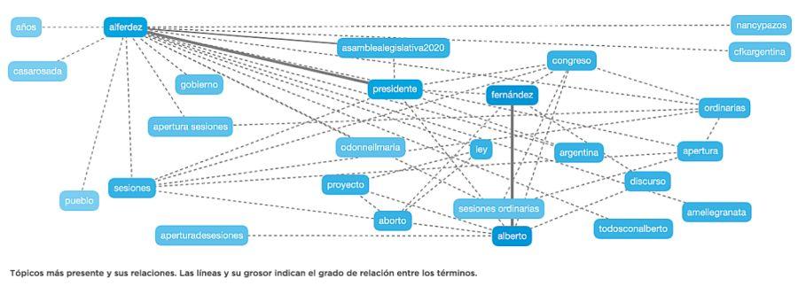 Infografías Guillermo Vagni