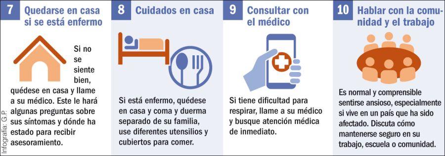recomendaciones cuidados coronavirus 20200307