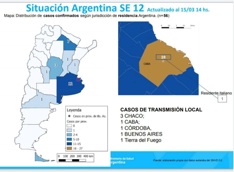 Radiografía del coronavirus en Argentina hasta el 16 de marzo